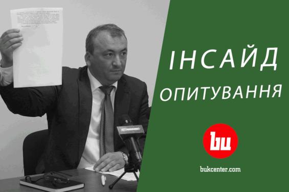 Михайло Шморгун | Час популістів. Інсайд закритого соціологічного опитування